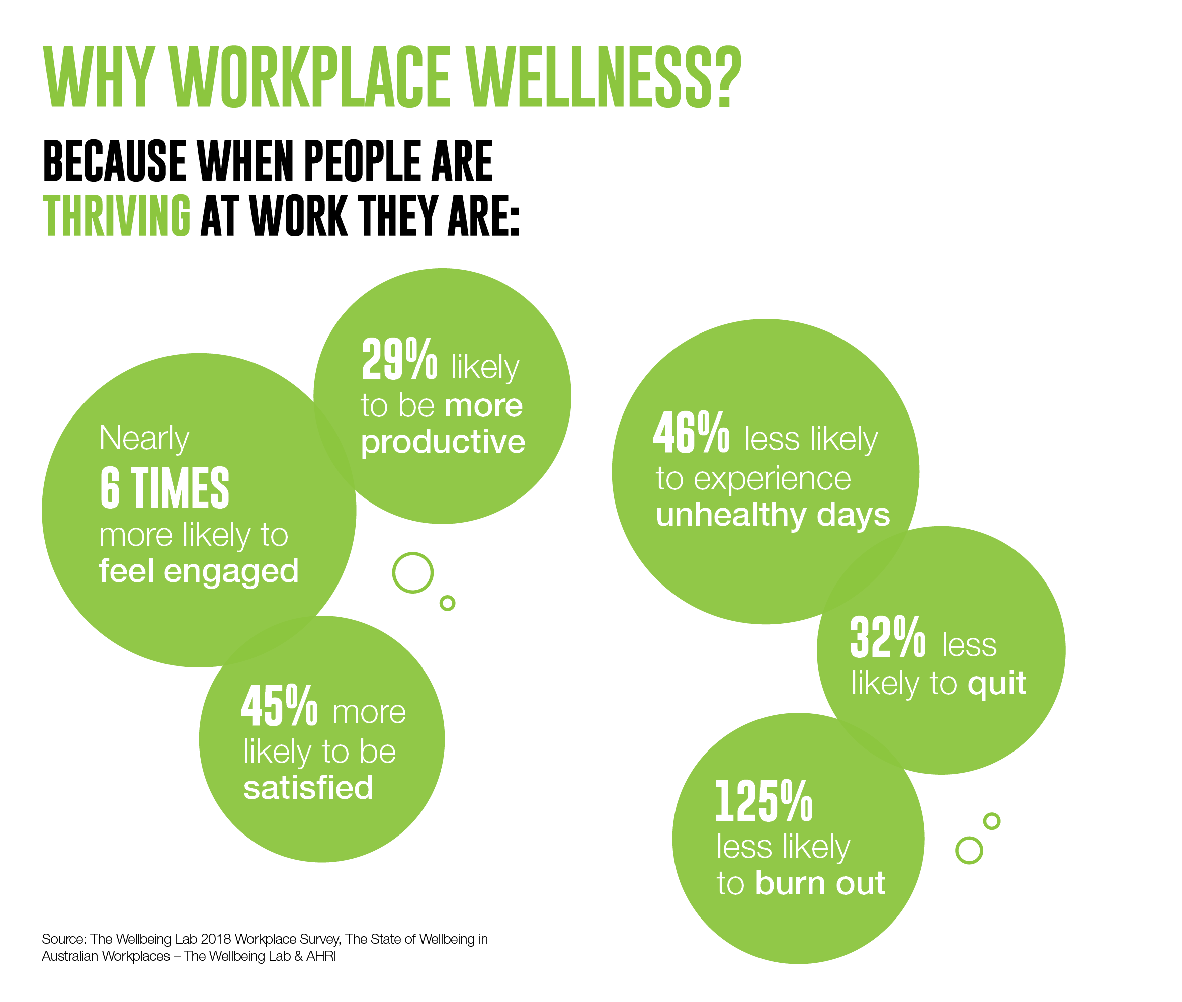 Our Story - Workplace Wellness Festival